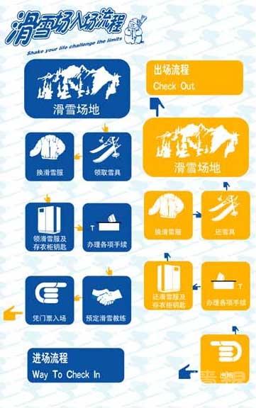 云居滑雪场游客入场流程图