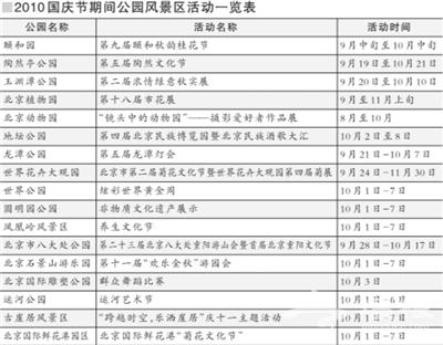 17项公园活动助兴十一黄金周[墙根网]