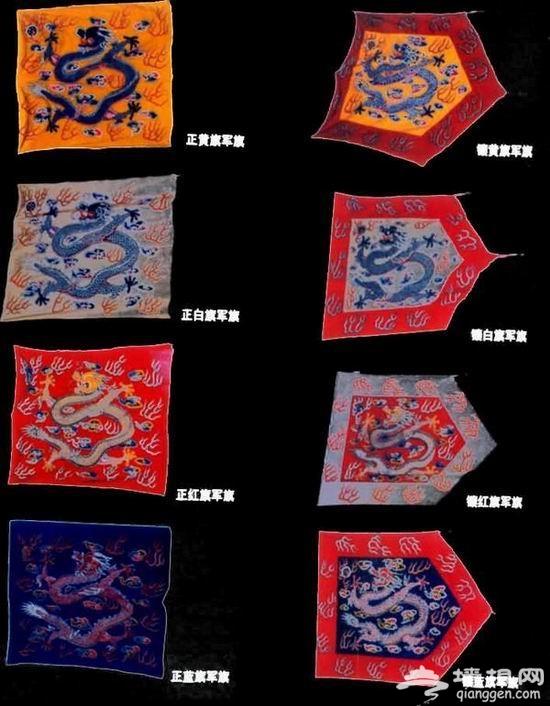 清朝北京的旗营及各旗在京城各门的布防[墙根网]