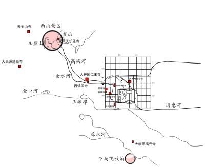 北京石兽的故事[墙根网]