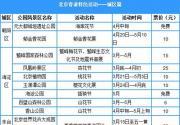 北京3月至5月赏花、踏青、春游活动汇总