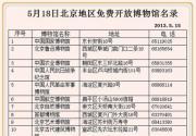 5月18日国际博物馆日 北京66家博物馆免费开放(附名录)
