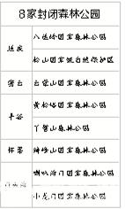 北京8家森林公园冬眠 明年四五月份重新开放