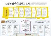 北京长途客运站春运购票攻略