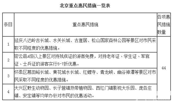 """2014""""中国旅游日"""":北京推44条惠民措施"""