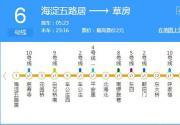 北京地铁6号线沿线美食汇总 吃货必收