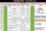 S2线最新时刻表(2015年4月11日起)
