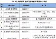 2015上海旅游节即将开幕 61景点半价