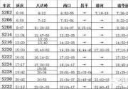 9月7日之前 在京乘坐s2线旅客要核实身份证