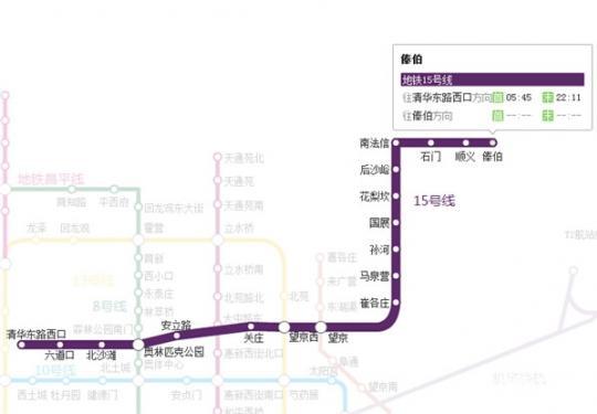 坐地铁去旅行 15号线周边景点推荐