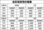 2015-2016雪季太舞滑雪場門票價格及其它收費項目一覽