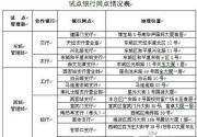 北京56银行网点可以提取公积金