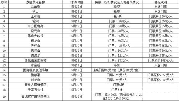"""河北省2016年""""中国旅游日""""主题活动及优惠景点统计"""