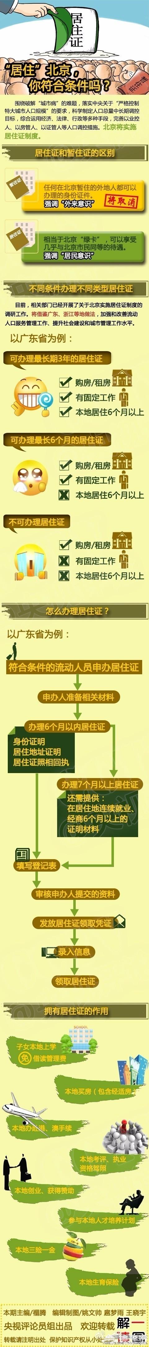 北京居住證你符合條件嗎?