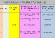 北京推出206个春花观赏片区