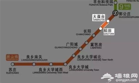 老北京人可能都不知道的9条交通冷知识