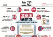北京语言文化数字博物馆即将上线:在这里听到老北京
