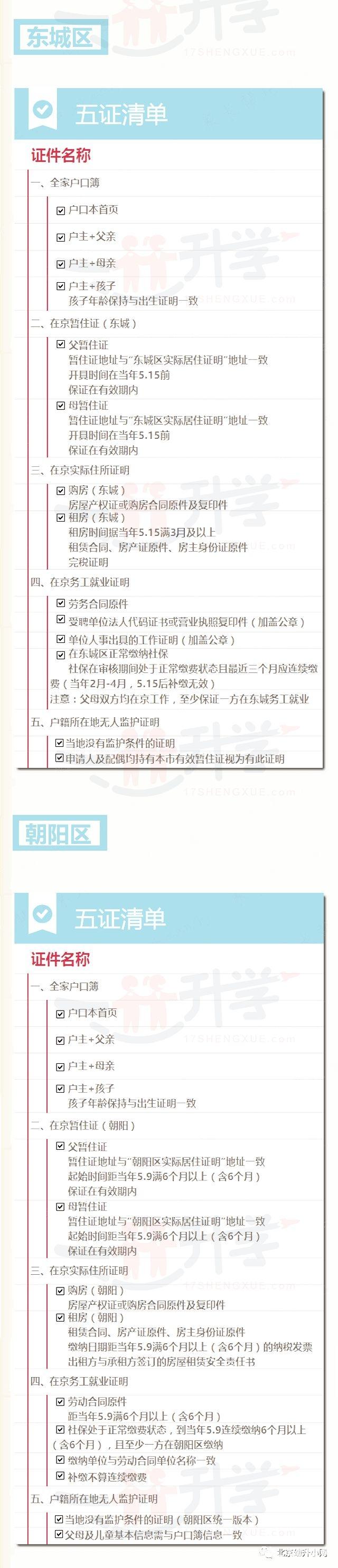 2018北京幼升小政策提前出台?入学这些坑有多人中招![艾青网]