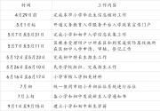 2018年北京义务教育阶段入学工作时间安排表