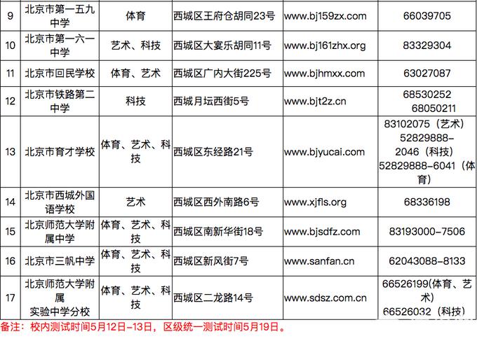 北京西城区小升初特长生明天起网上报名(附招生计划)[墙根网]
