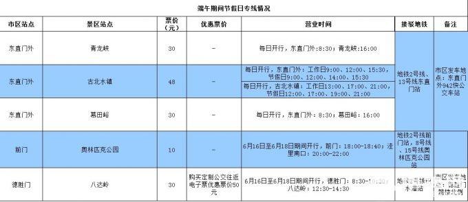 北京5条节假日专线端午开通 可直达慕田峪古北水镇等景区[墙根网]