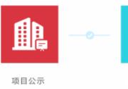 北京共有产权房申请全攻略(申请条件+网站+流程+入口)