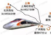北京-香港高铁票价时刻表公布 9月10日开售