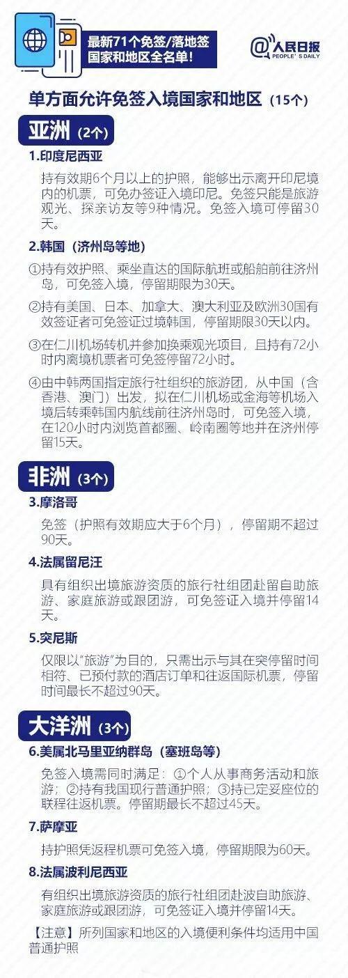 中国护照免签/落地签又添5个新目的地 来场说走就走的旅行[墙根网]