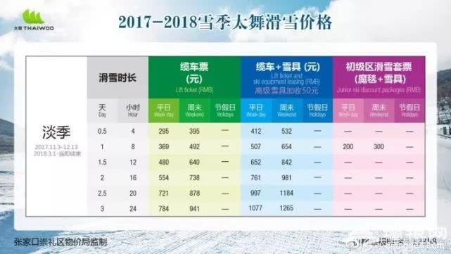 北京周边滑雪场最全测评[墙根网]