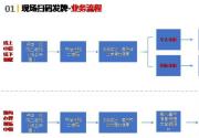 北京电动车临时牌照怎么领取?