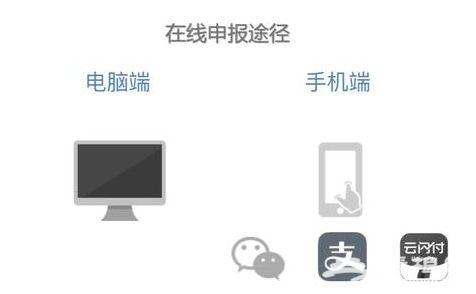 12万元以上个人所得税自行申报入口(PC端+微信+支付宝)