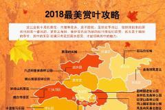 北京赏红叶正当时 市公园管理中心推荐多彩秋景观赏点