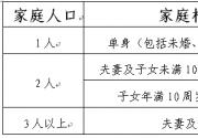 北京朝阳7768套公租房11月7日起配租登记 租金最低69元/平