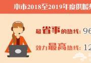 2018-2019北京集中供暖時間及供暖價格怎么收費