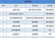 2019北京幼升小专题