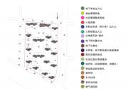 房山金融街·金悦嘉苑共有产权房项目不利因素公示