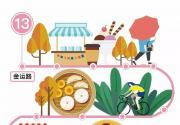 上海地铁13号线美食攻略 打卡人气地标 (图)