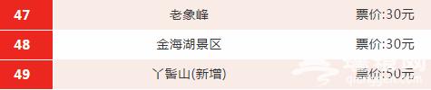2019北京风景年票官网(附景点目录及购买入口)[墙根网]