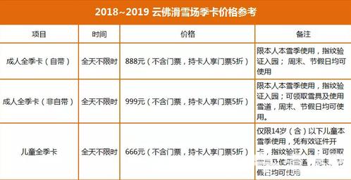 2018-2019北京云佛山滑雪场门票+收费+季卡[墙根网]
