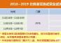 北京云佛山滑雪场开放时间(每年持续更新中)