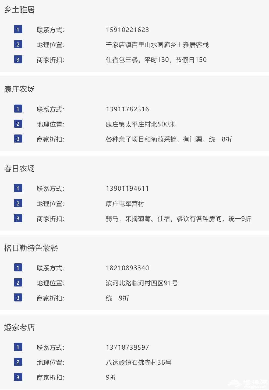 2019北京风景年票各区优惠商家[墙根网]