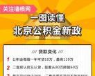 9月17日起北京公积金贷款申请所需资料清单一览表