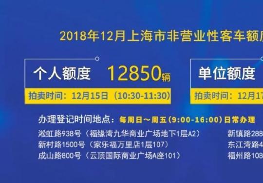 2018年12月上海拍牌时间确定 12月15日拍牌个人额度12850辆