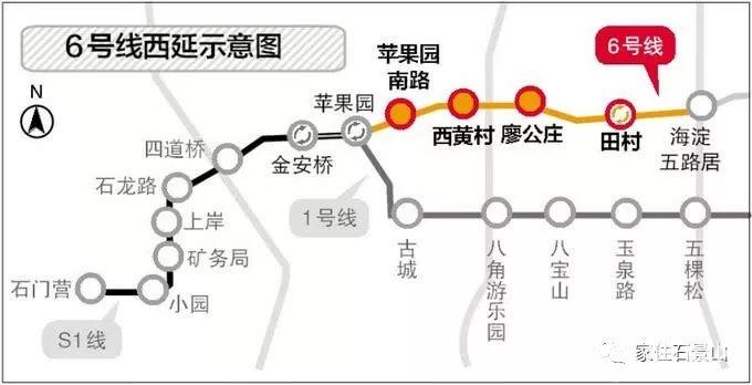 石景山最大共有产权房项目开工 临近地铁1号线和6号线西延[墙根网]