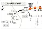 石景山最大共有产权房项目开工 临近地铁1号线和6号线西延