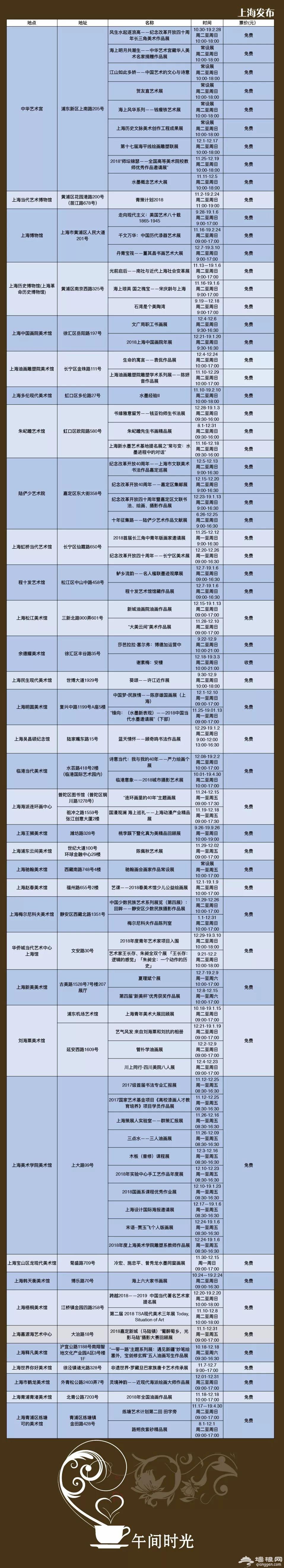 盘点2018年12月上海79个免费展览+部分收费展览[墙根网]