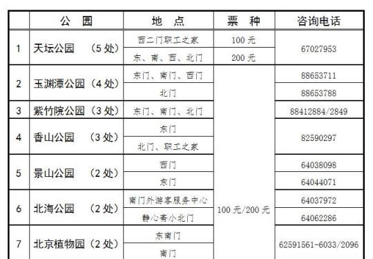2020北京公园年票发售(时间+价格+购买地点)
