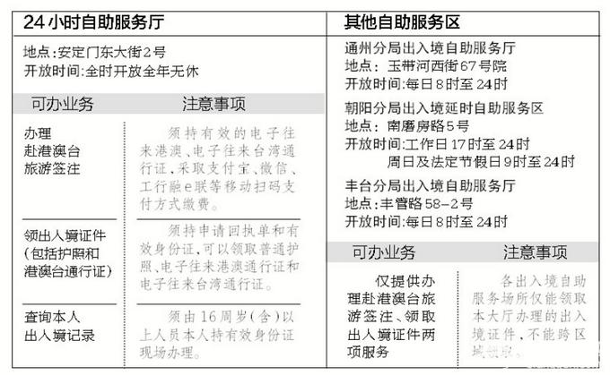 北京24小时出入境自助服务厅地点在哪里?能办哪些业务[墙根网]