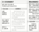 北京24小时出入境自助服务厅地点在哪里?能办哪些业务