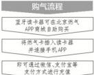 北京买燃气可用蓝牙读卡器 市民也可从北京燃气手机软件配合使用